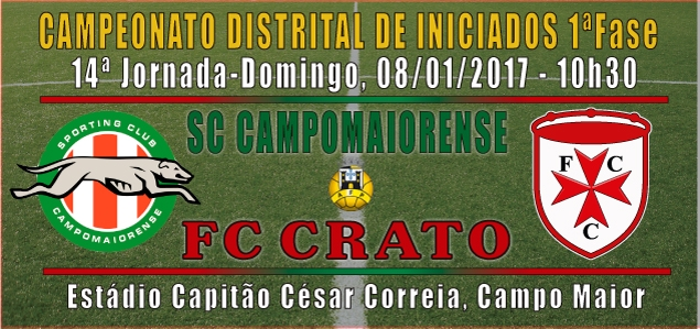 CAMPEONATO DISTRITAL DE INICIADOS 2016-2017 1ªFase