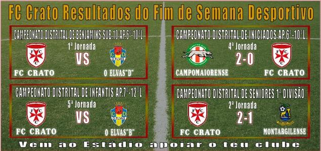 Resultados do Fim de Semana Desportivo do FC Crato